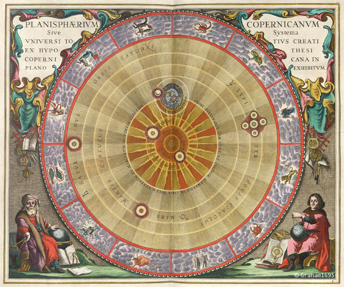 670xGRAHAM-Geo.Graham---picture-heliocentrism
